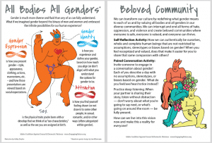 All Bodies All Genders Info Cards Visual